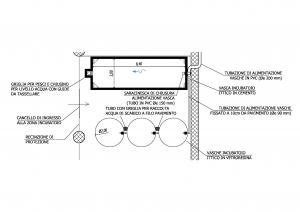 Geasiste energie alternative for Vasche esterne per pesci rossi
